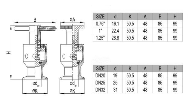 safety valve dimensions